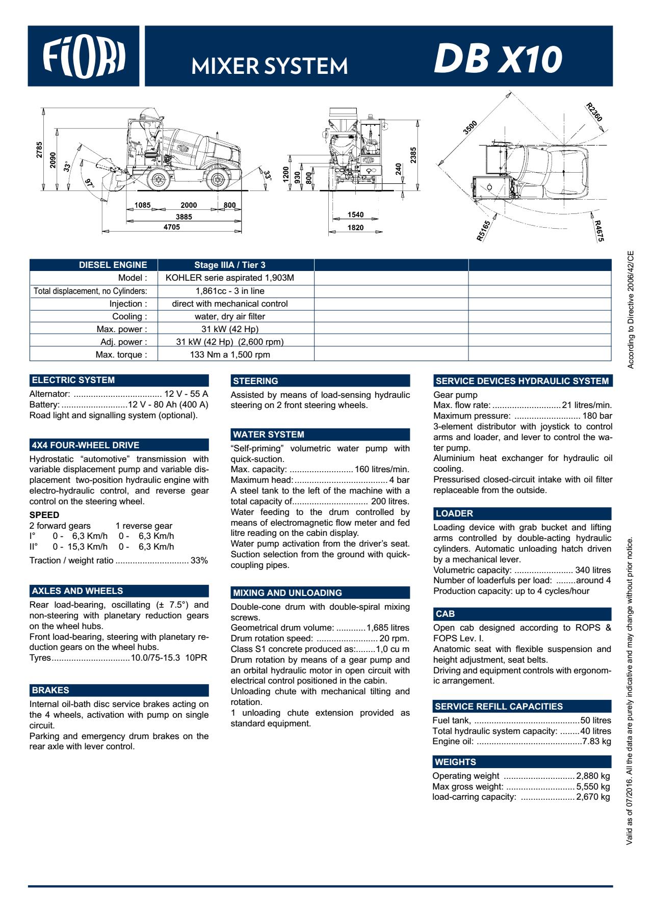 Thông số kỹ thuật Fiori DB X10